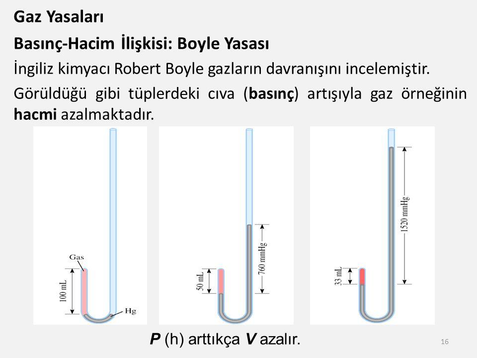 Gaz Yasaları Basınç-Hacim İlişkisi: Boyle Yasası İngiliz kimyacı Robert Boyle gazların davranışını incelemiştir. Görüldüğü gibi tüplerdeki cıva (basın