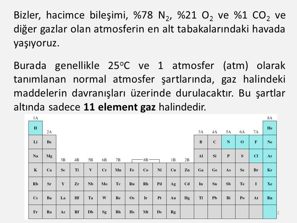23 İdeal Gaz Denklemi Charles Yasası: V  T  (n and P sabit) Avogadro Yasası: V  n  (P and T sabit) Boyle Yasası: P  (n and T sabit) 1 V V V  nT P V = sabit x = R nT P P (R : gaz sabiti) PV = nRT