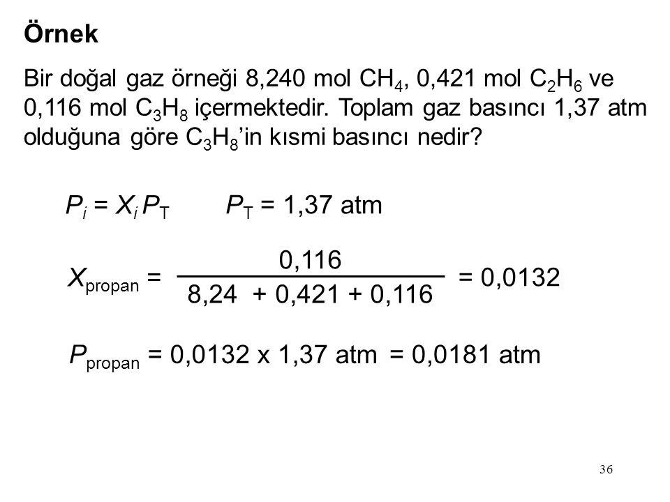 36 Örnek Bir doğal gaz örneği 8,240 mol CH 4, 0,421 mol C 2 H 6 ve 0,116 mol C 3 H 8 içermektedir. Toplam gaz basıncı 1,37 atm olduğuna göre C 3 H 8 '
