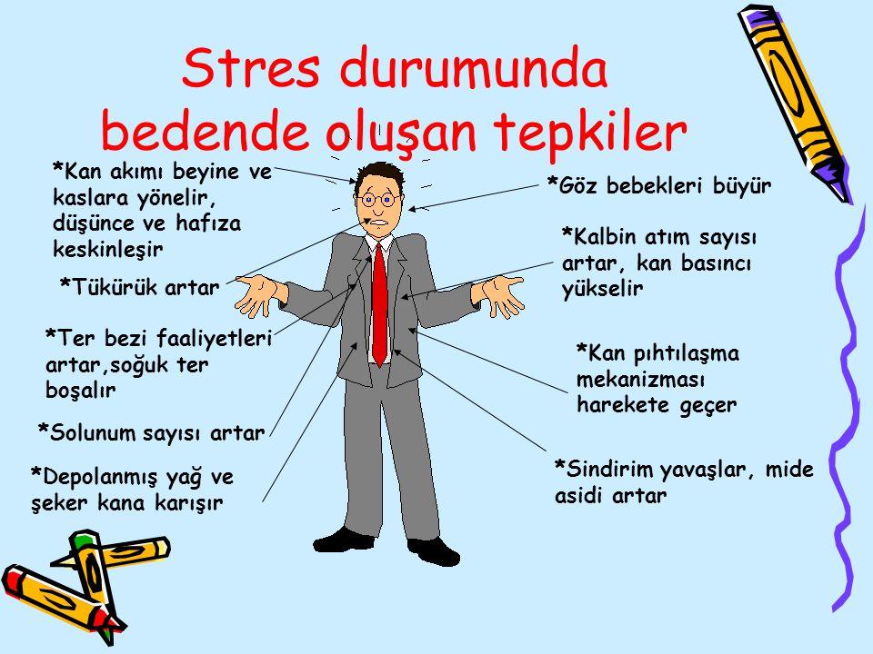 Stres durumunda bedende oluşan tepkiler *Kan akımı beyine ve kaslara yönelir, düşünce ve hafıza keskinleşir *Tükürük artar *Ter bezi faaliyetleri arta