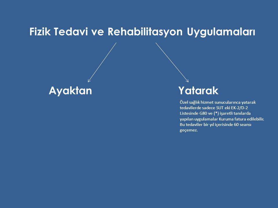 Fizik Tedavi ve Rehabilitasyon Uygulamaları AyaktanYatarak Özel sağlık hizmet sunucularınca yatarak tedavilerde sadece SUT eki EK-2/D-2 Listesinde G80
