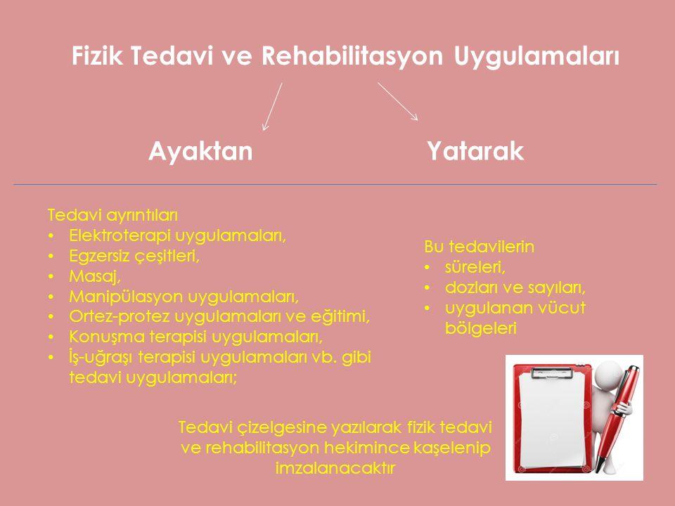 Fizik Tedavi ve Rehabilitasyon Uygulamaları AyaktanYatarak Tedavi ayrıntıları Elektroterapi uygulamaları, Egzersiz çeşitleri, Masaj, Manipülasyon uygu