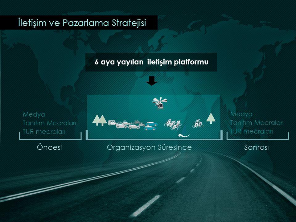 İletişim ve Pazarlama Stratejisi Organizasyon Süresince ÖncesiSonrası Medya Tanıtım Mecraları TUR mecraları Medya Tanıtım Mecraları TUR mecraları 6 aya yayılan iletişim platformu