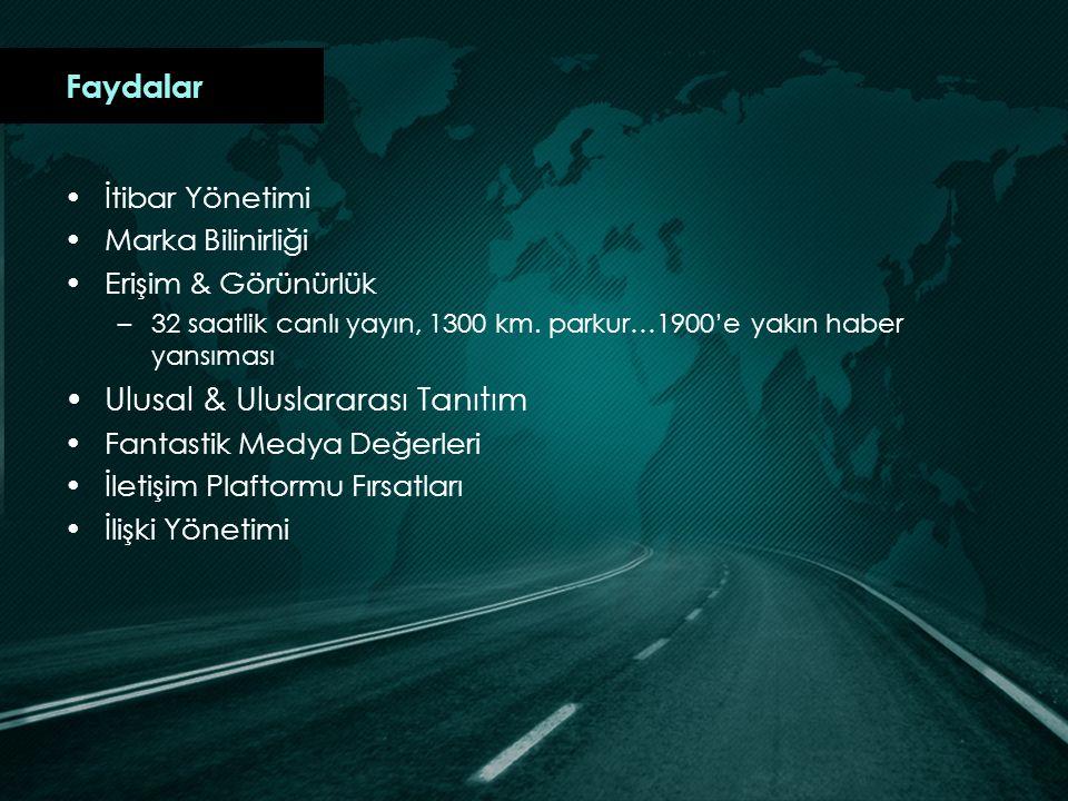 Faydalar İtibar Yönetimi Marka Bilinirliği Erişim & Görünürlük –32 saatlik canlı yayın, 1300 km.
