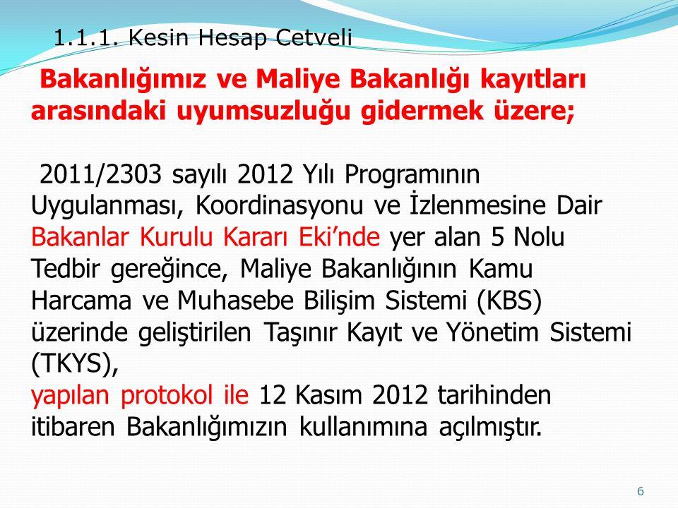 6 Bakanlığımız ve Maliye Bakanlığı kayıtları arasındaki uyumsuzluğu gidermek üzere; 2011/2303 sayılı 2012 Yılı Programının Uygulanması, Koordinasyonu