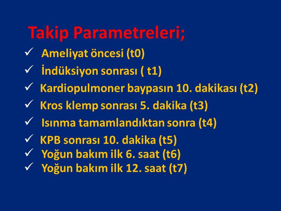 Takip Parametreleri; Ameliyat öncesi (t0) İndüksiyon sonrası ( t1) Kardiopulmoner baypasın 10. dakikası (t2) Kros klemp sonrası 5. dakika (t3) Isınma