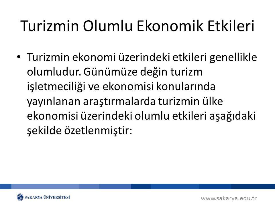 Turizmin Olumlu Ekonomik Etkileri Turizmin ekonomi üzerindeki etkileri genellikle olumludur.