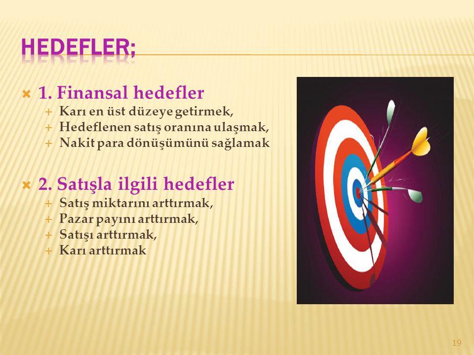  1. Finansal hedefler  Karı en üst düzeye getirmek,  Hedeflenen satış oranına ulaşmak,  Nakit para dönüşümünü sağlamak  2. Satışla ilgili hedefle