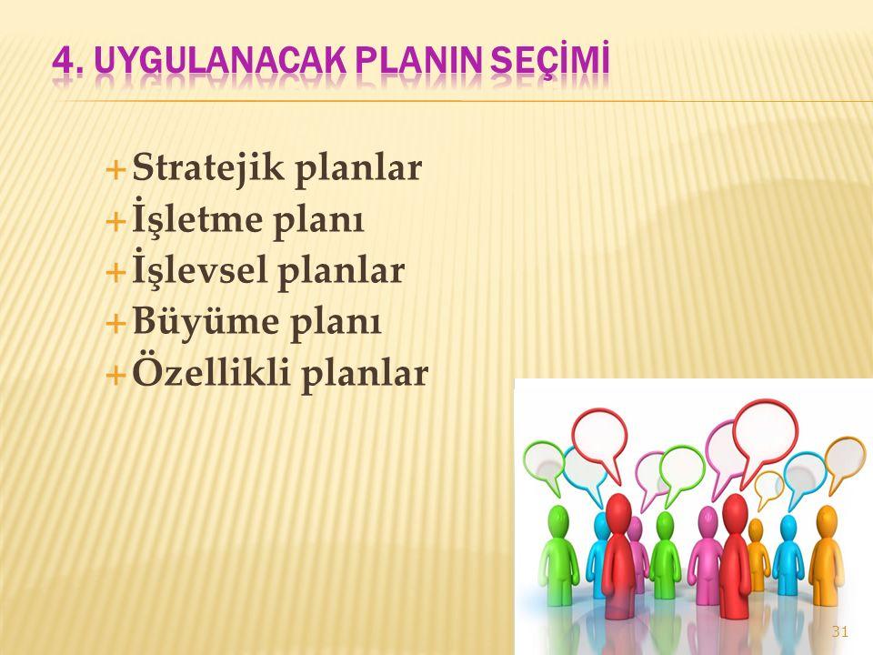  Stratejik planlar  İşletme planı  İşlevsel planlar  Büyüme planı  Özellikli planlar 31