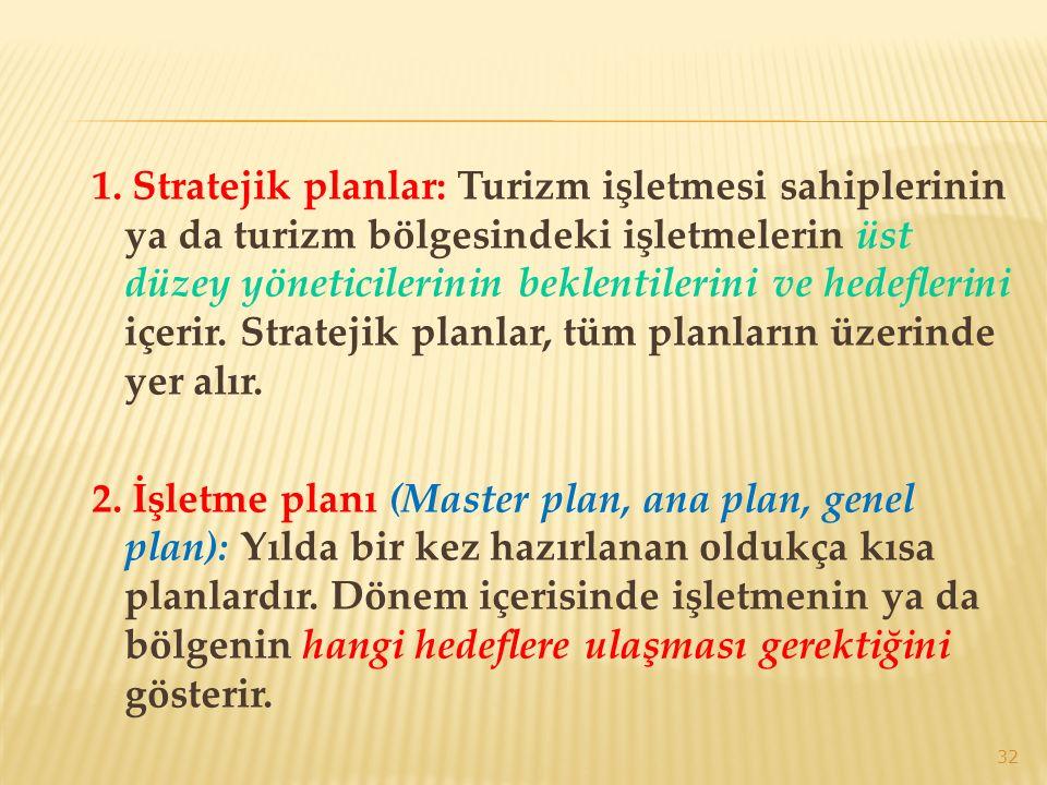 1. Stratejik planlar: Turizm işletmesi sahiplerinin ya da turizm bölgesindeki işletmelerin üst düzey yöneticilerinin beklentilerini ve hedeflerini içe