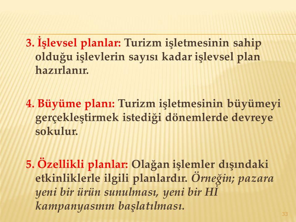 3. İşlevsel planlar: Turizm işletmesinin sahip olduğu işlevlerin sayısı kadar işlevsel plan hazırlanır. 4. Büyüme planı: Turizm işletmesinin büyümeyi