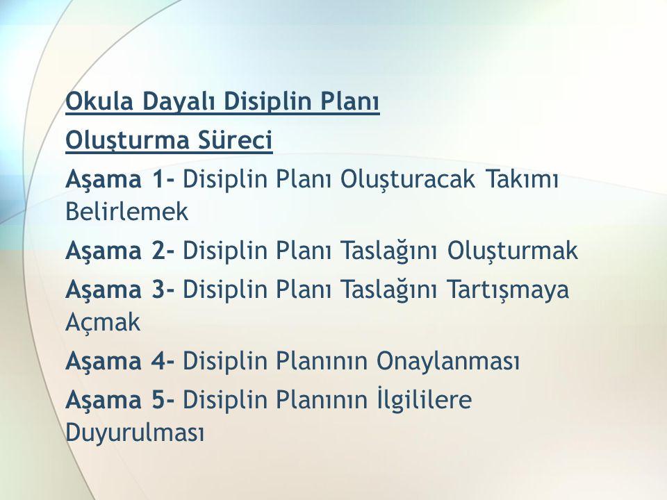 Okula Dayalı Disiplin Planı Oluşturma Süreci Aşama 1- Disiplin Planı Oluşturacak Takımı Belirlemek Aşama 2- Disiplin Planı Taslağını Oluşturmak Aşama 3- Disiplin Planı Taslağını Tartışmaya Açmak Aşama 4- Disiplin Planının Onaylanması Aşama 5- Disiplin Planının İlgililere Duyurulması
