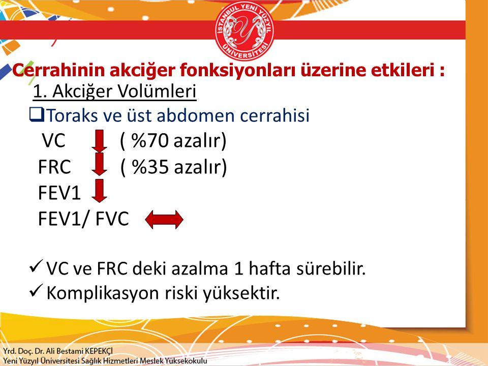 Cerrahinin akciğer fonksiyonları üzerine etkileri : 1. Akciğer Volümleri  Toraks ve üst abdomen cerrahisi VC ( %70 azalır) FRC ( %35 azalır) FEV1 FEV
