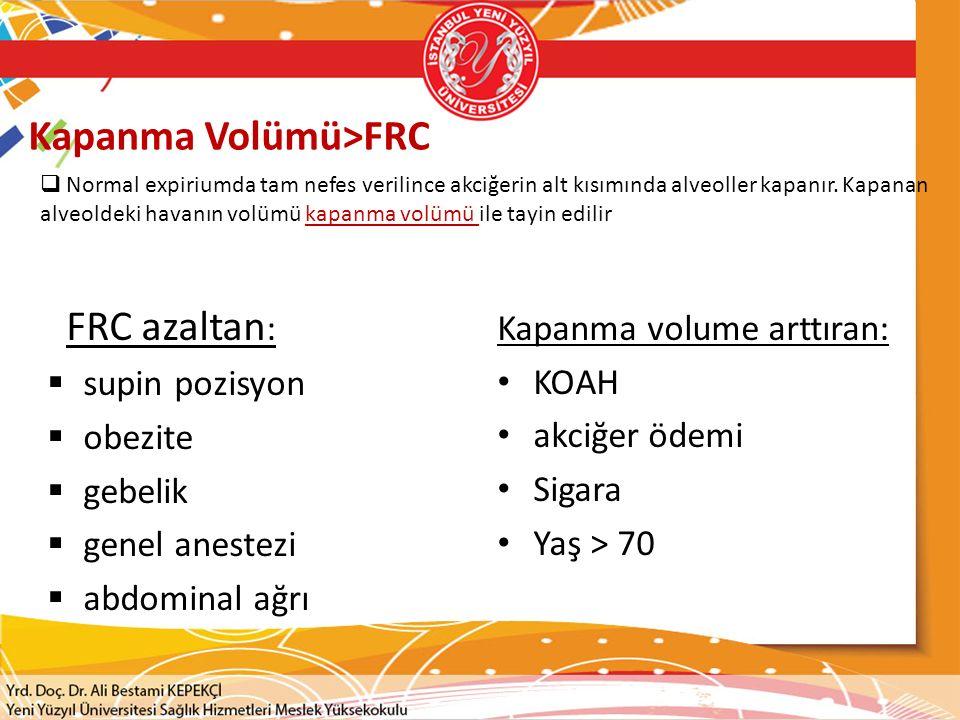 Kapanma Volümü>FRC FRC azaltan :  supin pozisyon  obezite  gebelik  genel anestezi  abdominal ağrı Kapanma volume arttıran: KOAH akciğer ödemi Sigara Yaş > 70  Normal expiriumda tam nefes verilince akciğerin alt kısımında alveoller kapanır.