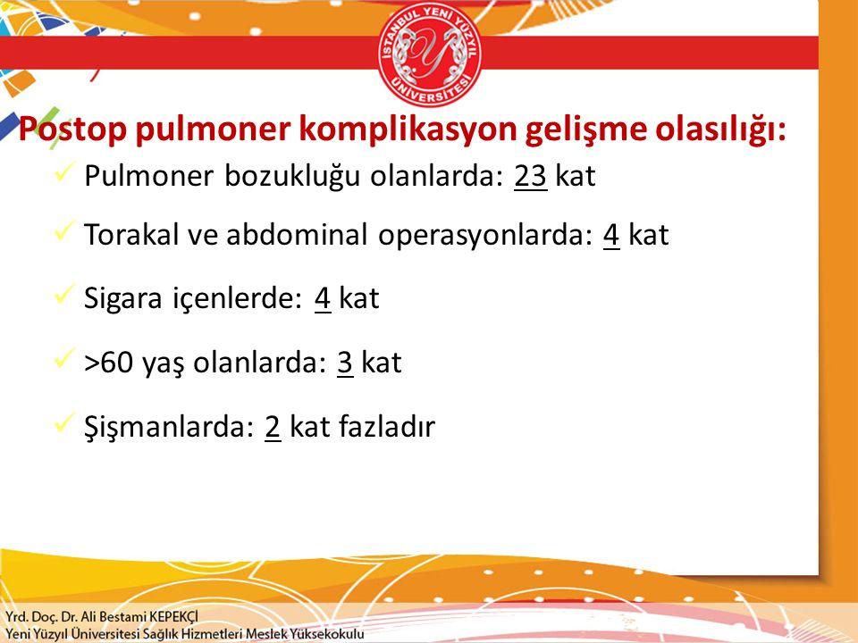 Postop pulmoner komplikasyon gelişme olasılığı: Pulmoner bozukluğu olanlarda: 23 kat Torakal ve abdominal operasyonlarda: 4 kat Sigara içenlerde: 4 kat >60 yaş olanlarda: 3 kat Şişmanlarda: 2 kat fazladır
