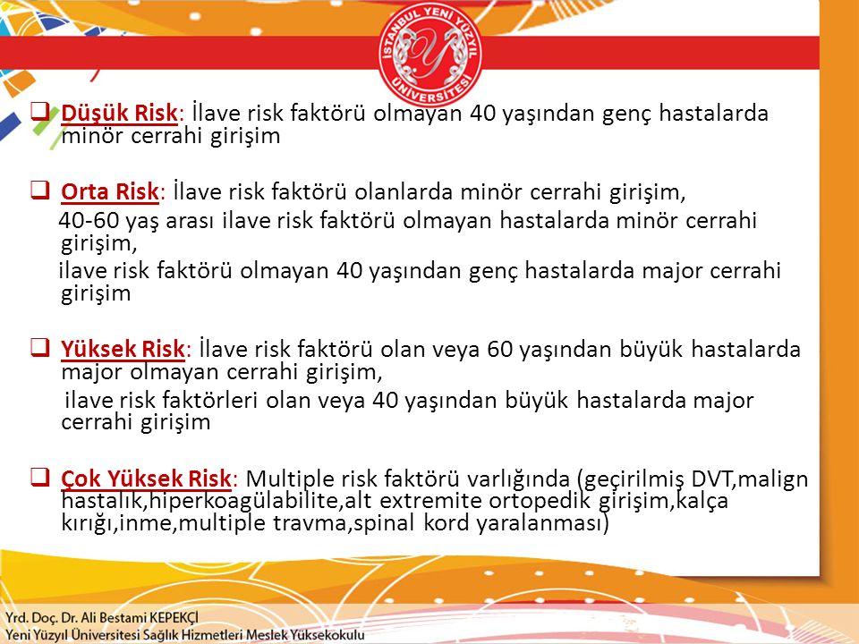  Düşük Risk: İlave risk faktörü olmayan 40 yaşından genç hastalarda minör cerrahi girişim  Orta Risk: İlave risk faktörü olanlarda minör cerrahi gir