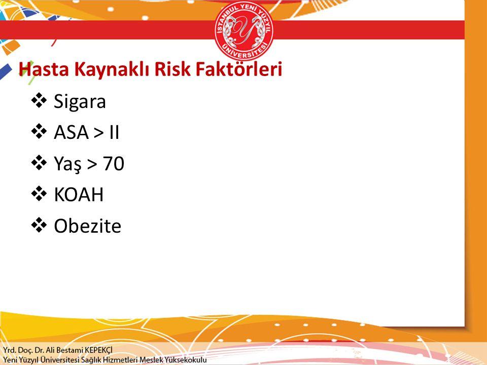 Hasta Kaynaklı Risk Faktörleri  Sigara  ASA > II  Yaş > 70  KOAH  Obezite