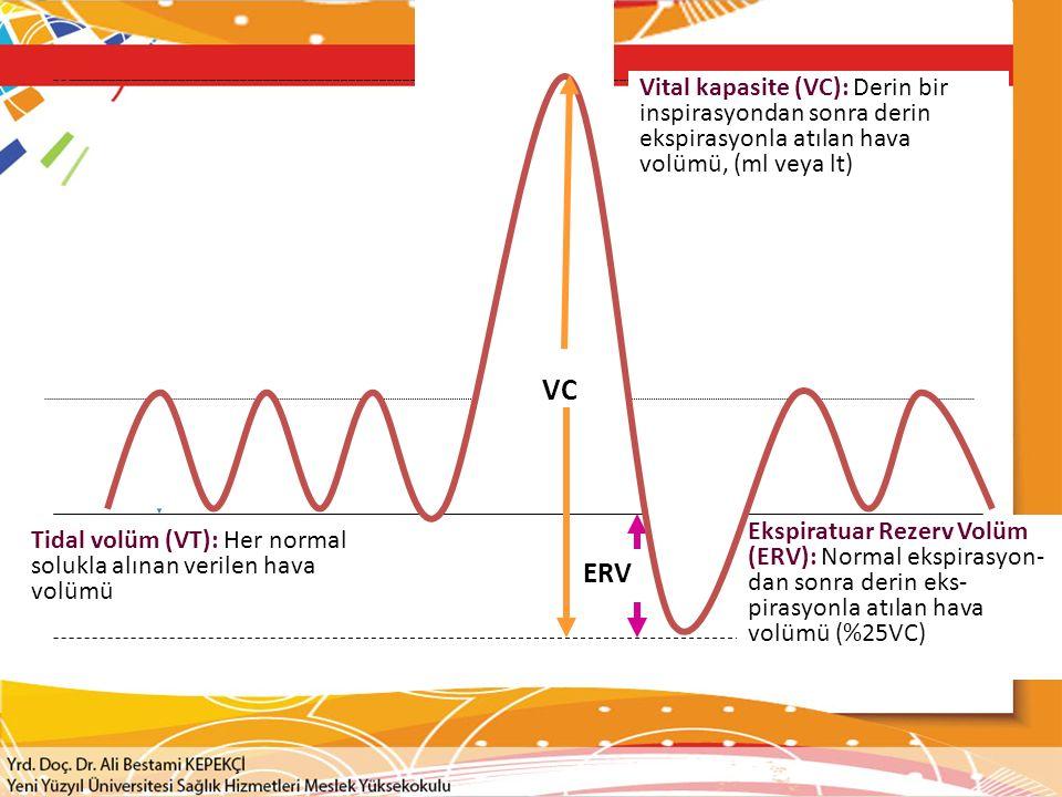 Vital kapasite (VC): Derin bir inspirasyondan sonra derin ekspirasyonla atılan hava volümü, (ml veya lt) VC VT Tidal volüm (VT): Her normal solukla alınan verilen hava volümü Ekspiratuar Rezerv Volüm (ERV): Normal ekspirasyon- dan sonra derin eks- pirasyonla atılan hava volümü (%25VC) IRV ERV aass ss VC