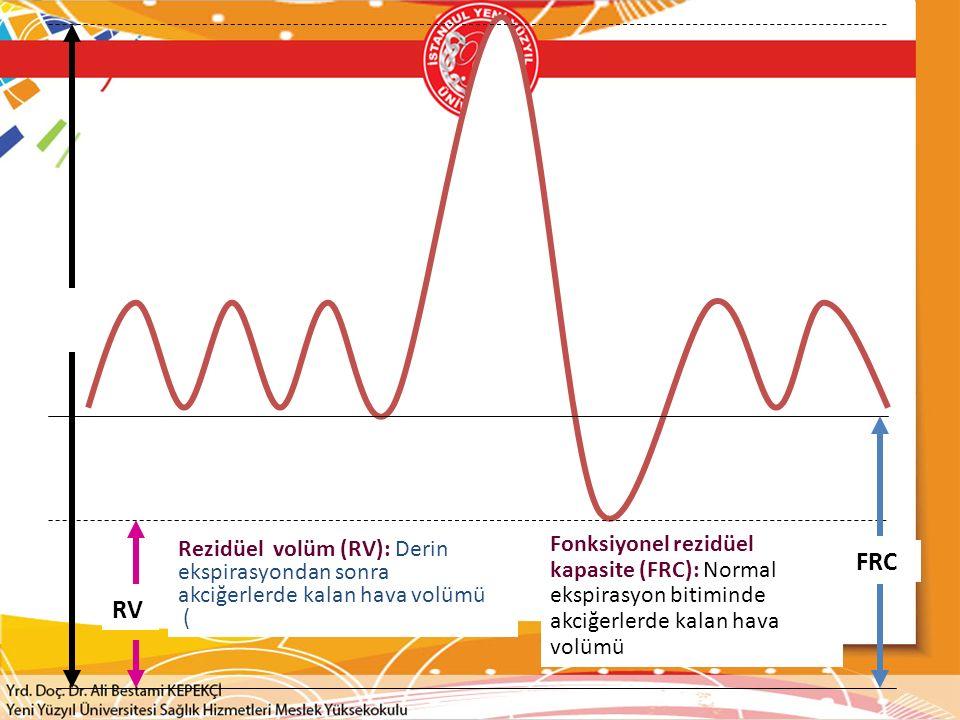RV Rezidüel volüm (RV): Derin ekspirasyondan sonra akciğerlerde kalan hava volümü ( FRC Fonksiyonel rezidüel kapasite (FRC): Normal ekspirasyon bitimi