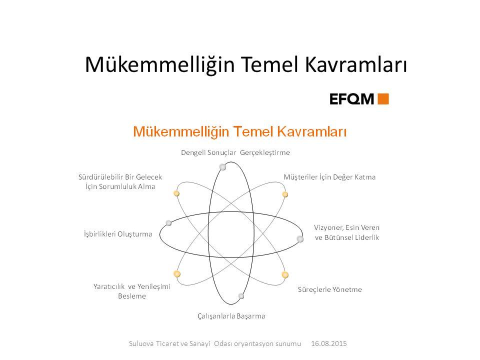 Mükemmelliğin Temel Kavramları Suluova Ticaret ve Sanayi Odası oryantasyon sunumu 16.08.2015
