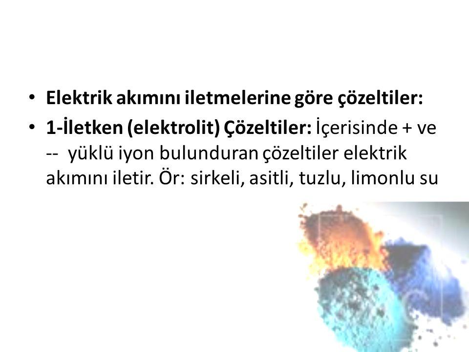 Elektrik akımını iletmelerine göre çözeltiler: 1-İletken (elektrolit) Çözeltiler: İçerisinde + ve -- yüklü iyon bulunduran çözeltiler elektrik akımını iletir.