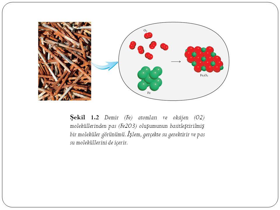 Ş ekil 1.2 Demir (Fe) atomları ve oksijen (O2) moleküllerinden pas (Fe2O3) olu ş umunun basitle ş tirilmi ş bir moleküler görünümü.