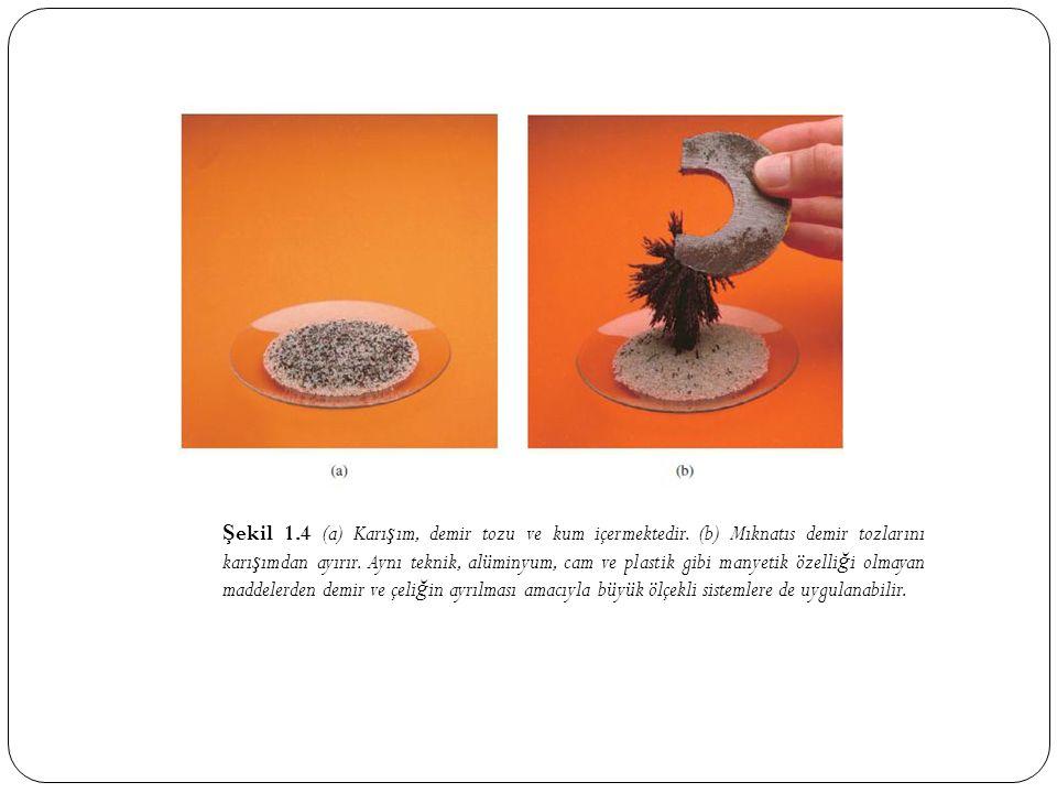 Ş ekil 1.4 (a) Karı ş ım, demir tozu ve kum içermektedir.