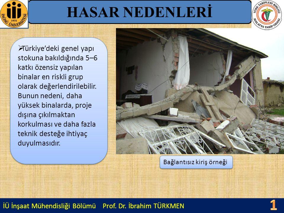 İÜ İnşaat Mühendisliği Bölümü Prof. Dr. İbrahim TÜRKMEN HASAR NEDENLERİ Bağlantısız kiriş örneği  Türkiye'deki genel yapı stokuna bakıldığında 5–6 ka