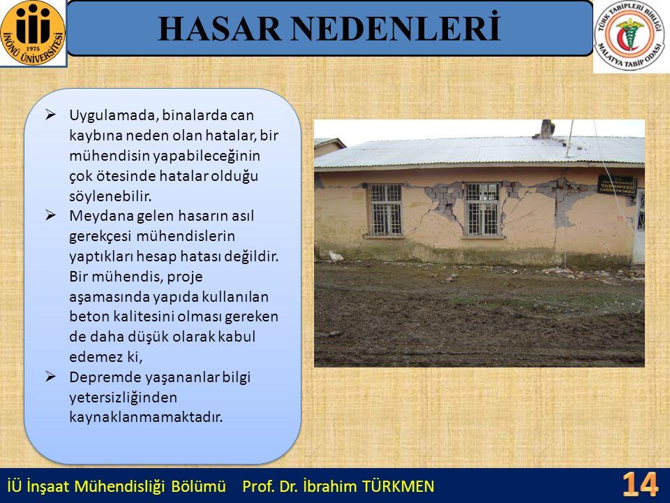 İÜ İnşaat Mühendisliği Bölümü Prof. Dr. İbrahim TÜRKMEN HASAR NEDENLERİ  Uygulamada, binalarda can kaybına neden olan hatalar, bir mühendisin yapabil