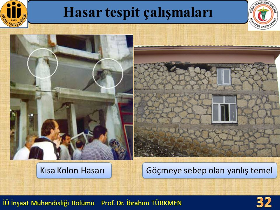 İÜ İnşaat Mühendisliği Bölümü Prof. Dr. İbrahim TÜRKMEN Hasar tespit çalışmaları Kısa Kolon Hasarı Göçmeye sebep olan yanlış temel