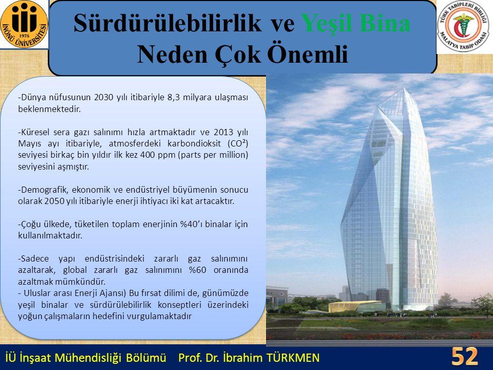 İÜ İnşaat Mühendisliği Bölümü Prof. Dr. İbrahim TÜRKMEN Sürdürülebilirlik ve Yeşil Bina Neden Çok Önemli -Dünya nüfusunun 2030 yılı itibariyle 8,3 mil