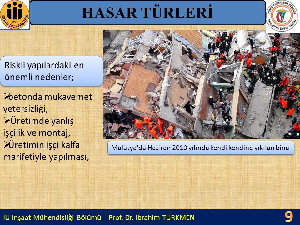 İÜ İnşaat Mühendisliği Bölümü Prof. Dr. İbrahim TÜRKMEN HASAR TÜRLERİ  betonda mukavemet yetersizliği,  Üretimde yanlış işçilik ve montaj,  Üretimi