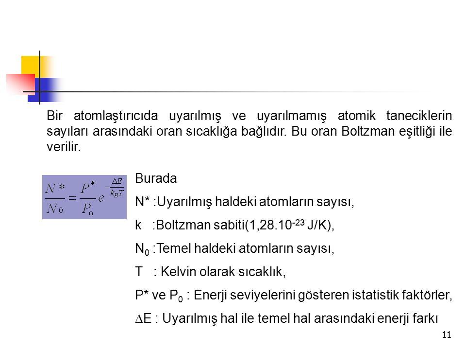 11 Bir atomlaştırıcıda uyarılmış ve uyarılmamış atomik taneciklerin sayıları arasındaki oran sıcaklığa bağlıdır. Bu oran Boltzman eşitliği ile verilir