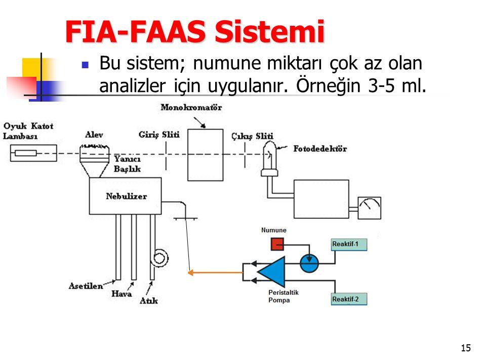 15 FIA-FAAS Sistemi Bu sistem; numune miktarı çok az olan analizler için uygulanır. Örneğin 3-5 ml.