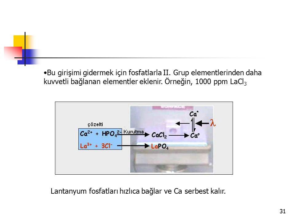 31 Bu girişimi gidermek için fosfatlarla II. Grup elementlerinden daha kuvvetli bağlanan elementler eklenir. Örneğin, 1000 ppm LaCl 3 Lantanyum fosfat