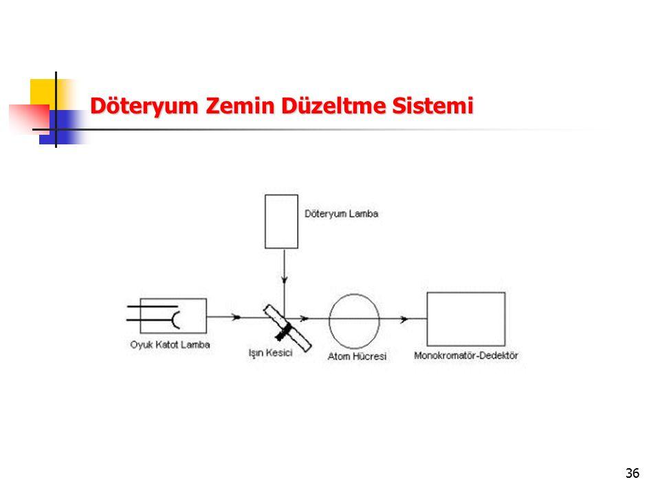 36 Döteryum Zemin Düzeltme Sistemi
