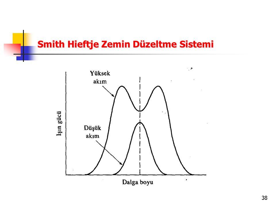 38 Smith Hieftje Zemin Düzeltme Sistemi
