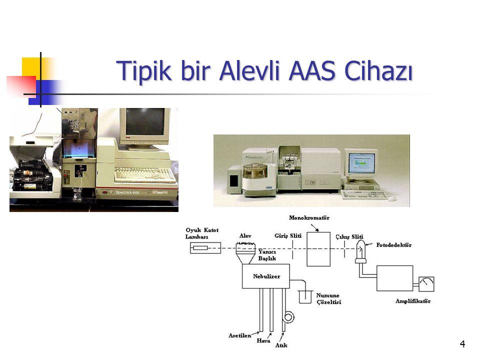 4 Tipik bir Alevli AAS Cihazı