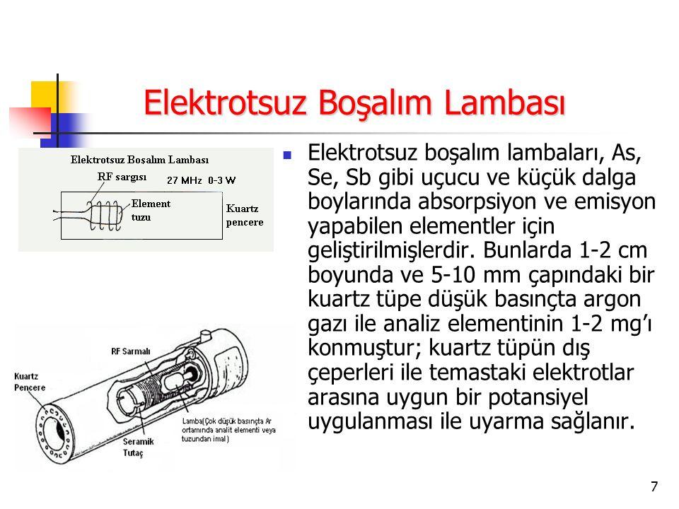 7 Elektrotsuz Boşalım Lambası Elektrotsuz boşalım lambaları, As, Se, Sb gibi uçucu ve küçük dalga boylarında absorpsiyon ve emisyon yapabilen elementl
