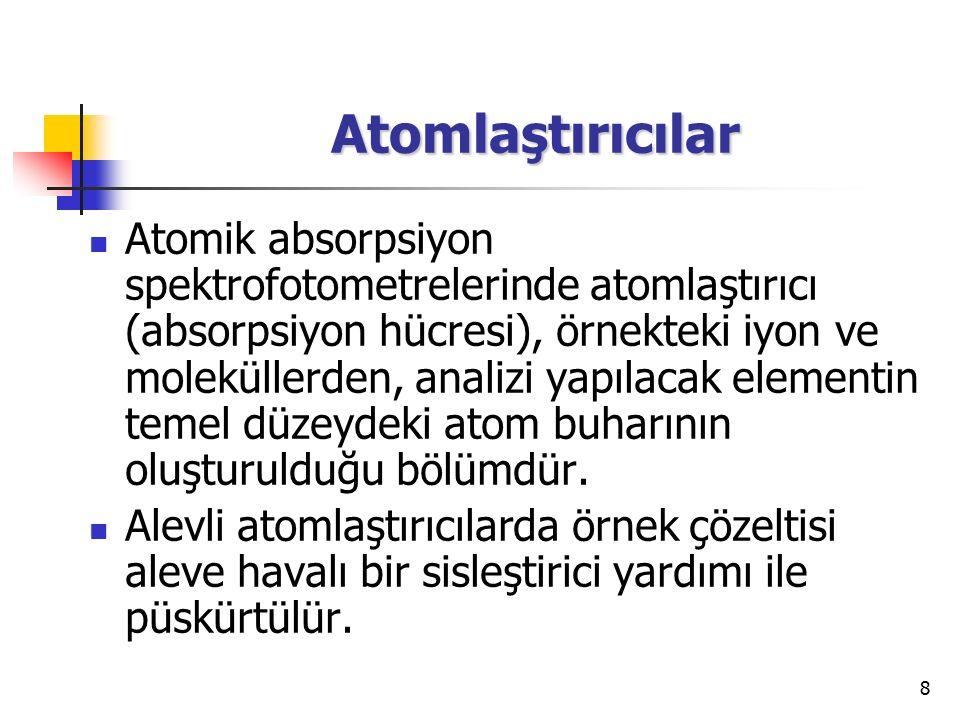 8 Atomlaştırıcılar Atomik absorpsiyon spektrofotometrelerinde atomlaştırıcı (absorpsiyon hücresi), örnekteki iyon ve moleküllerden, analizi yapılacak
