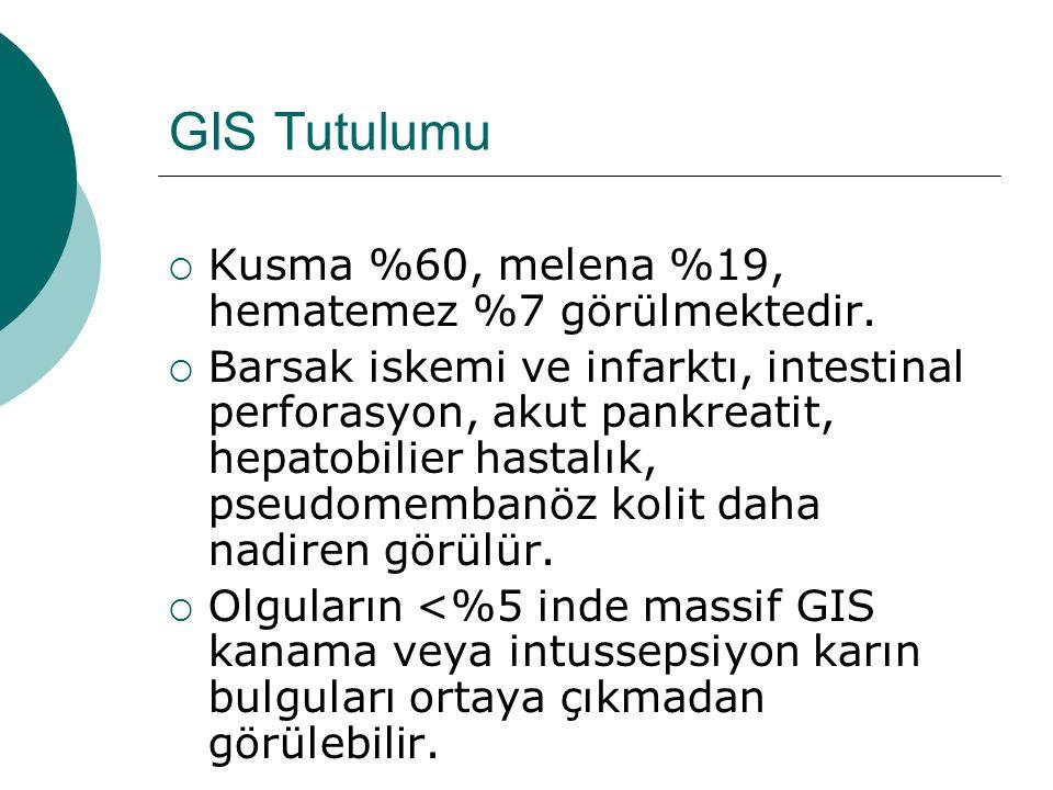GIS Tutulumu  Kusma %60, melena %19, hematemez %7 görülmektedir.  Barsak iskemi ve infarktı, intestinal perforasyon, akut pankreatit, hepatobilier h
