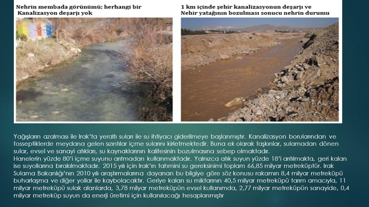 Yağışların azalması ile Irak'ta yeraltı suları ile su ihtiyacı giderilmeye başlanmıştır.