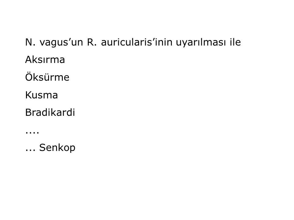N. vagus'un R. auricularis'inin uyarılması ile Aksırma Öksürme Kusma Bradikardi....... Senkop