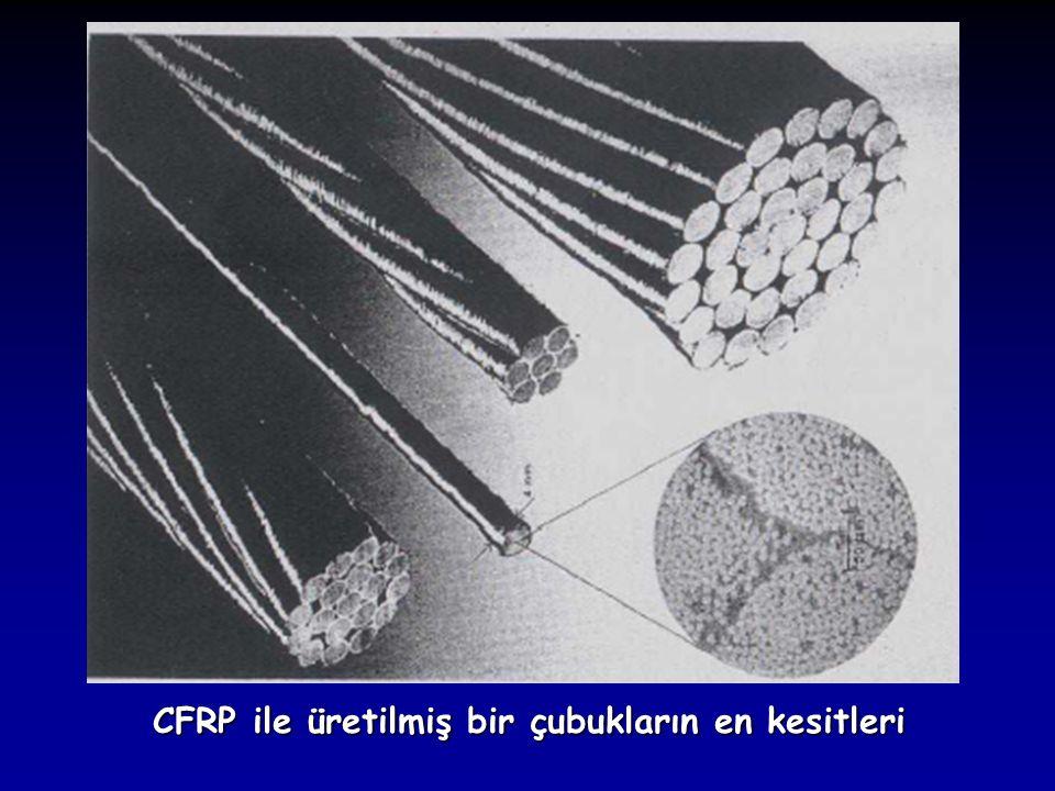 CFRP ile üretilmiş bir çubukların en kesitleri