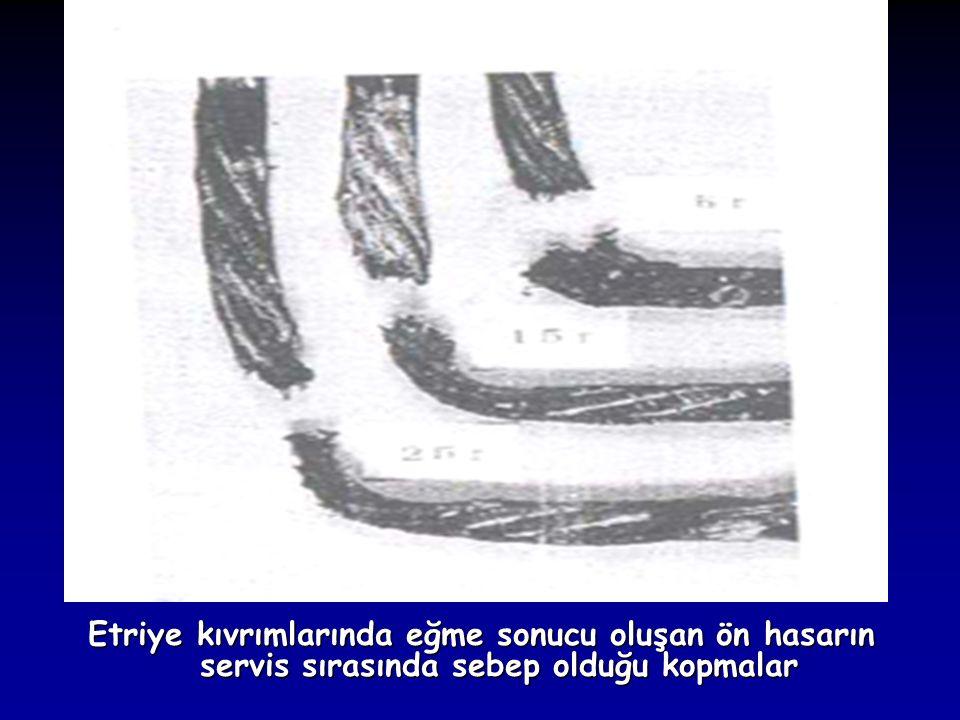 Etriye kıvrımlarında eğme sonucu oluşan ön hasarın servis sırasında sebep olduğu kopmalar