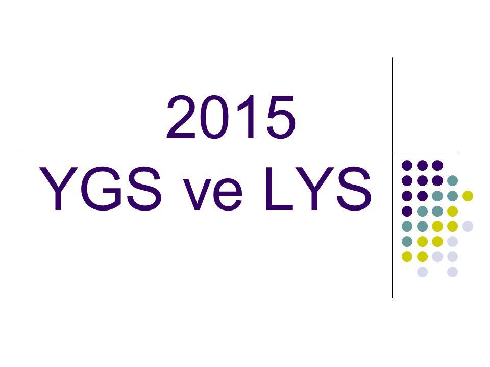 2015 YGS ve LYS