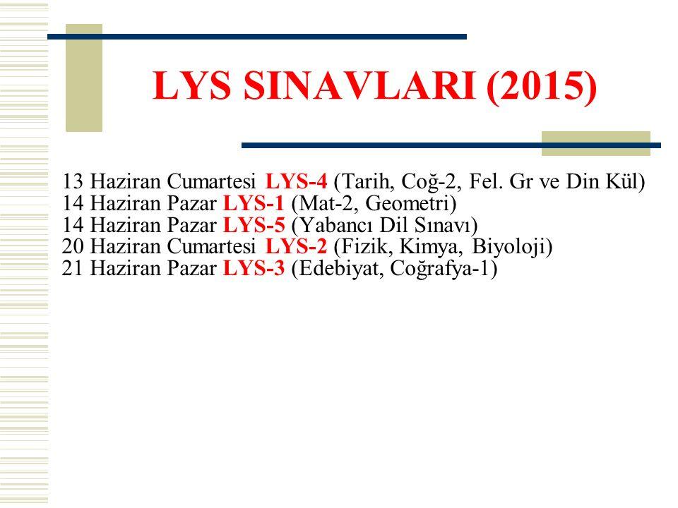 LYS SINAVLARI (2015) 13 Haziran Cumartesi LYS-4 (Tarih, Coğ-2, Fel.