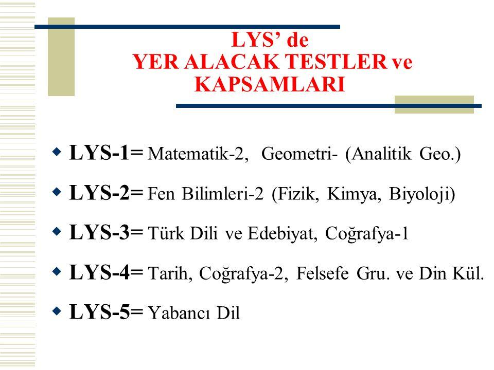 LYS' de YER ALACAK TESTLER ve KAPSAMLARI  LYS-1= Matematik-2, Geometri- (Analitik Geo.)  LYS-2= Fen Bilimleri-2 (Fizik, Kimya, Biyoloji)  LYS-3= Türk Dili ve Edebiyat, Coğrafya-1  LYS-4= Tarih, Coğrafya-2, Felsefe Gru.