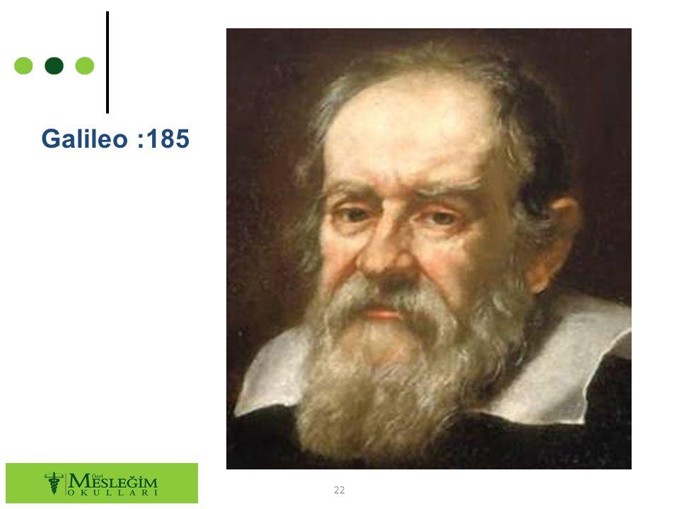 Galileo :185 22