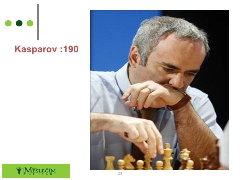 Kasparov :190 23